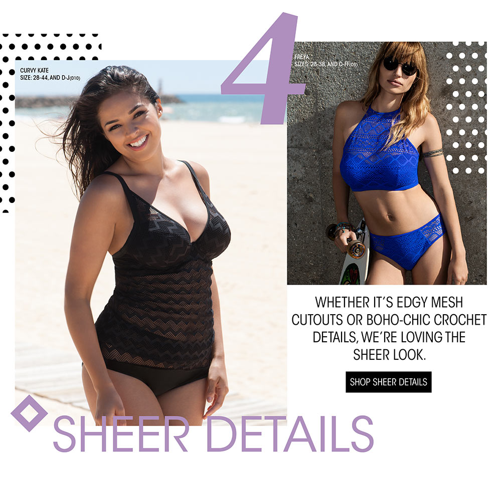 Top 5 Swim Trends Lookbook - Sheer Details