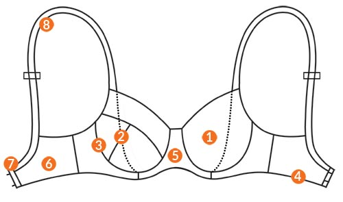 Anatomy Of A Bra Practical Solutions To Bra Fit Problems By Tomima